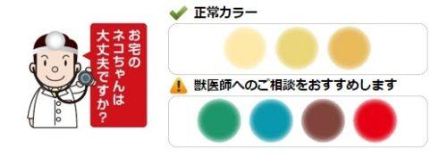 尿検査できる猫砂(トイレ)